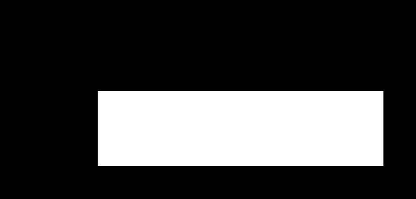 Martin County Florida